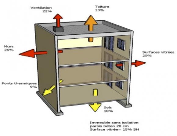 aides a la renovation d une maison. Black Bedroom Furniture Sets. Home Design Ideas
